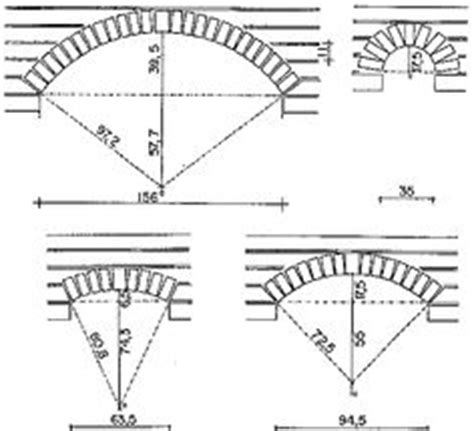 Wedding Arch Measurements by Ancient Italian Window Diagram Architecture