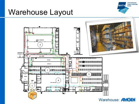 warehouse inventory layout nhtv group presentation of amgen