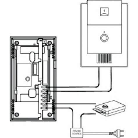 аудиодомофон dp 2s commax restor 174