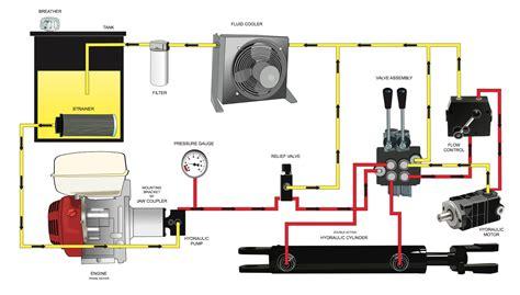 diagram of hydraulic valve schematic hydraulic valves