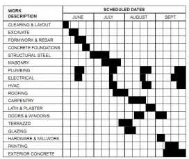 construction work schedule template construction work schedule templates free