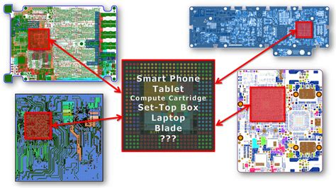 ic layout engineer jobs in singapore mentor links ic package and pcb design in single tool