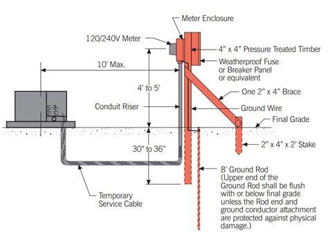 temporary power pole diagram temporary service pole installation in toronto