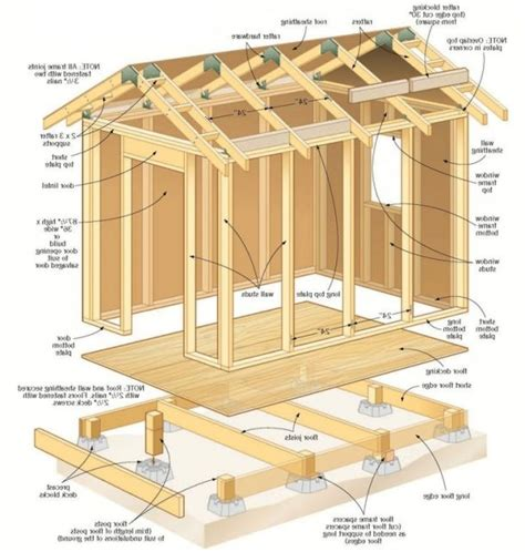 backyard shed plans diy simple to build backyard sheds for any diyer backyard