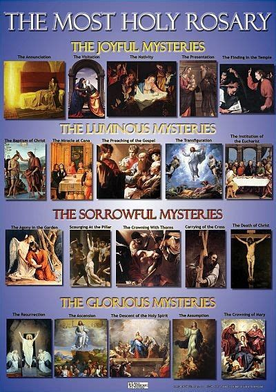 "Mysteries of The Most Holy Rosary 19"" x 27"" Laminated"