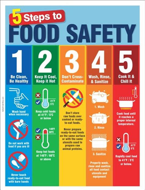 Your 5 Step Guide To Traditional Foods by Food Safety Top Concern For Restaurant Owners Sigrid Says