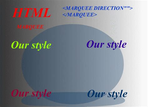 tutorial html marquee image gallery html marquee