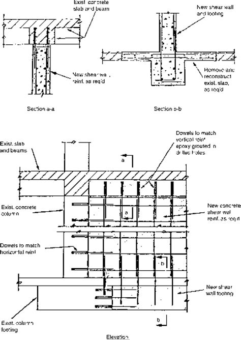 shear wall section seismic strengthening details resisting system