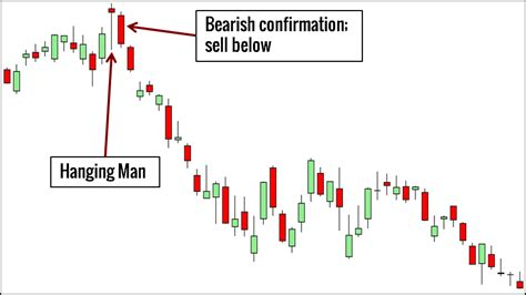 ultimate candlestick reversal pattern review 10 price action candlestick patterns you must know