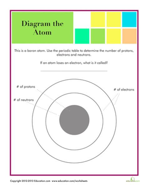 Atoms And Elements Worksheet by Atoms Worksheet