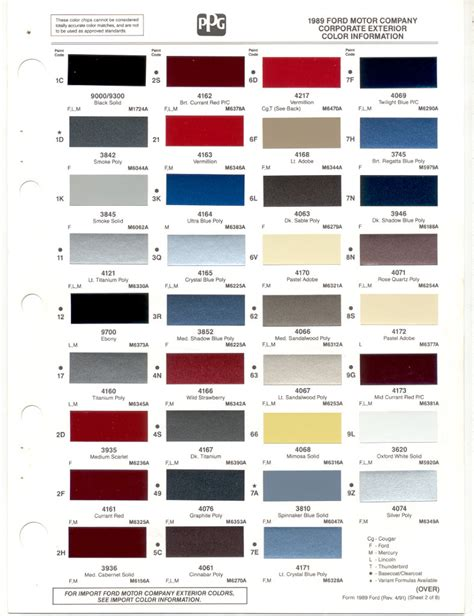 harley paint codes autos weblog