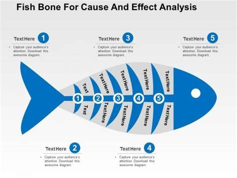 design effect interpretation 25 best ideas about cause and effect analysis on