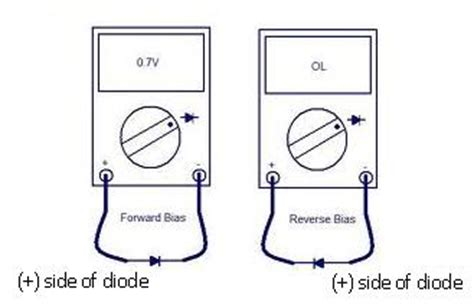 types of diodes wiki diodes bmet wiki fandom powered by wikia