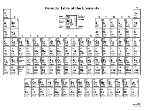 printable periodic table for exams exam 1 chemistry 401 with fattah at christopher newport