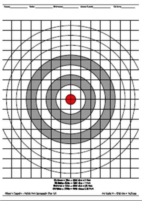 printable moa targets snm s targets