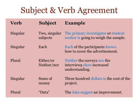 verb pattern contribute complement grammar chart pictures to pin on pinterest