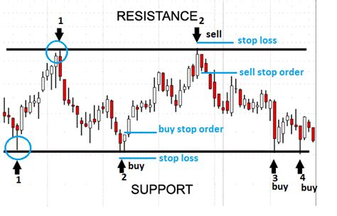 swing trading calculator great course for learning how to use technical analysis in