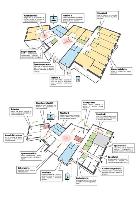 architectural diagrams architectural diagrams www pixshark com images