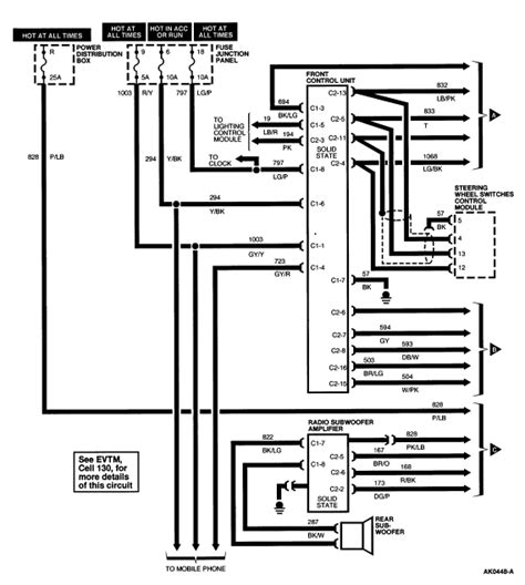 stereo wiring diagram for 1996 lincoln town car wiring