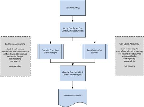 latex tutorial w3schools workflow diagram types images how to guide and refrence