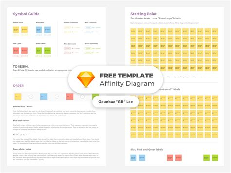 affinity diagram template free free affinity diagram template gallery how to guide and
