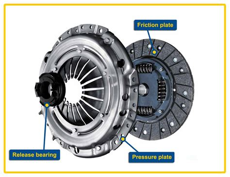 In The Clutches Of 2 by What Are The Parts Of A Clutch Mechanical Booster