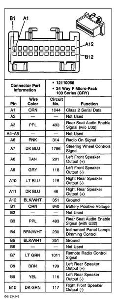 Kenwood Stereo Wiring Diagram Color Code | Pioneer car