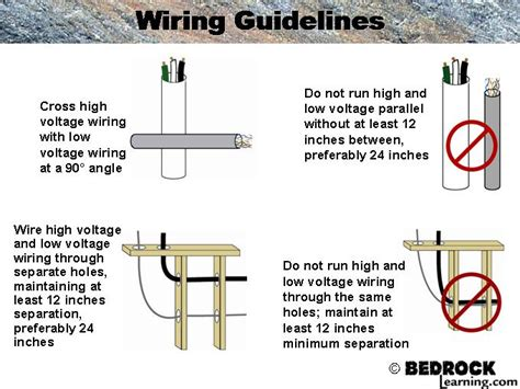 house wiring regulations house wiring regulations 28 images house electrical wiring regulations diagram