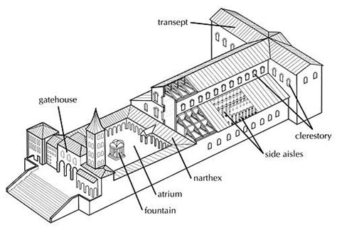 early christian church architecture diagram search early christian architecture
