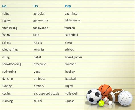 go section com how to use play do and go with sports and activities