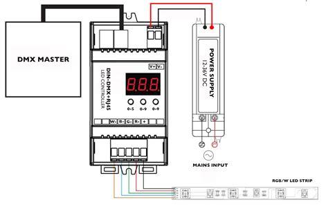 dmx512 wiring diagram dmx512 wiring diagram exles