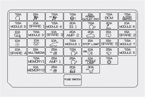 Hyundai I30 2012 2013 Fuse Box Diagram Auto Genius