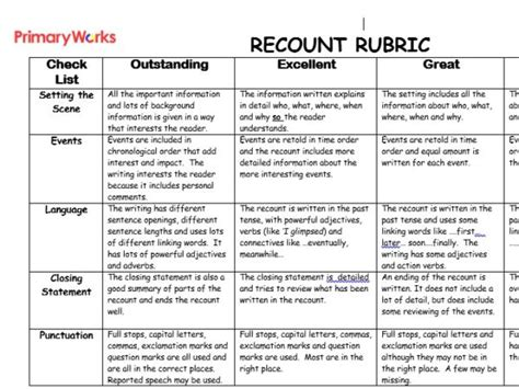 Self Assessment Essay Rubric by Recount Rubric Ks2 Writing Assessment Rubric Primary Children Teach Self Assess Rubric