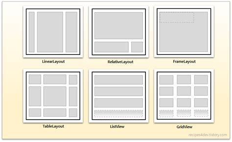 java android linearlayout 안드로이드 레이아웃 android layout 개발자를 위한 레시피