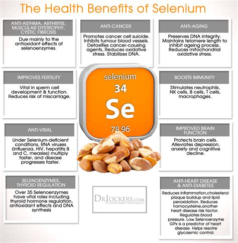 Selenium Detox Symptoms by Selenium Benefits
