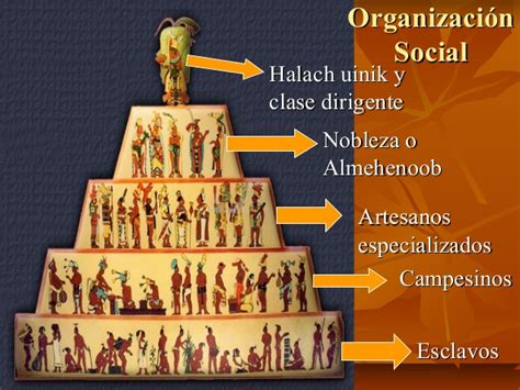 imagenes sociedad maya los mayas
