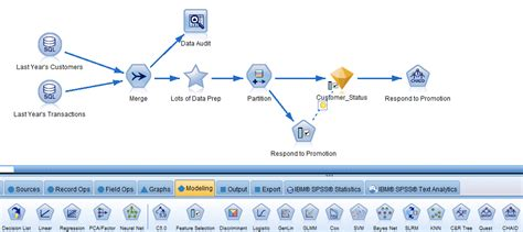 ibm spss modeler essentials effective techniques for building powerful data mining and predictive analytics solutions books ibm spss modeler quebit