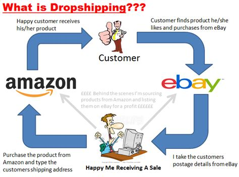 ebay dropship rich for success success is the sum of small efforts