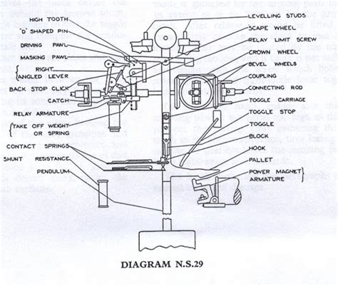 clock movement parts diagram the gents pulsynetic waiting electric turret