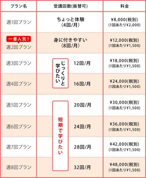 pc themes price list コース紹介 パソコン教室 pc倶楽部