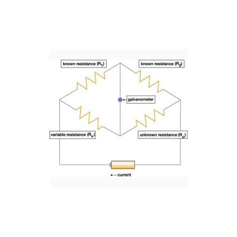 wheatstone bridge of resistors how does a wheatstone bridge work