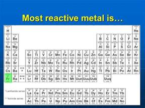Reactivity Trend Periodic Table by Where Are The Most Reactive Metals On The Periodic Table Reactivity Of Elements In The Periodic