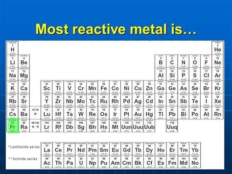 what is the most reactive metal on the periodic table periodic table how it s organized trends ppt