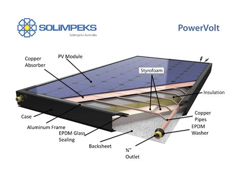 solar panel section solimpeks hybrid solar pv thermal modules in australia solar choice