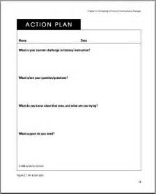 Coaching Plan Template For Teachers by Delta Scape What S Your Problem Part I
