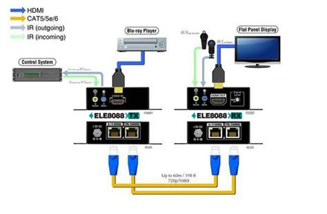 wiring diagram best simple att uverse wiring diagram
