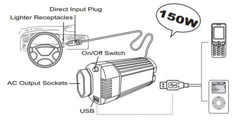 Inverter Mobil Izzy Power Car Inverter 150 Watt With Air Clean Func jual izzy power car inverter model ht e 150co 12 150 watt