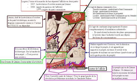 si鑒e du parti communiste sohcahtoa histoire des arts etat pouvoir la