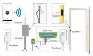 Dayton Power Light 2 Sd Ac Motor Wiring Diagram 2 Wiring Diagram Free Download