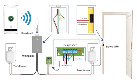 gate opener wiring diagram google search home fence